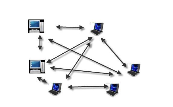 网络的概念是什么?-痴痴资源网